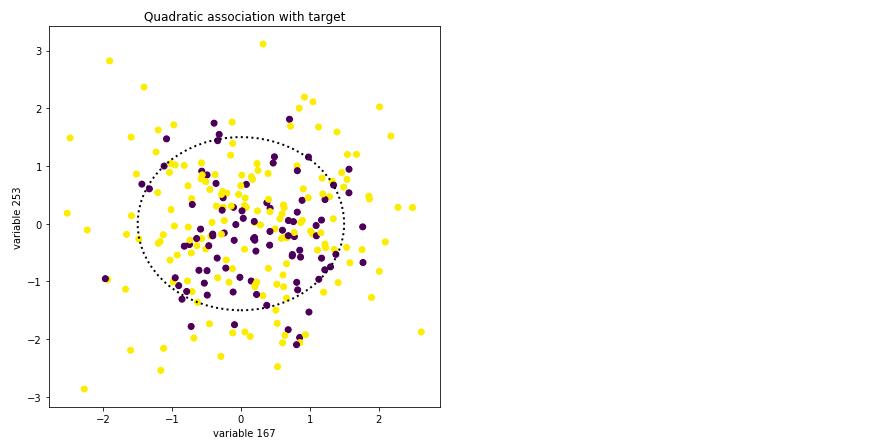 Bayesian LR w/ Cauchy Prior in PyMC3 | Kaggle